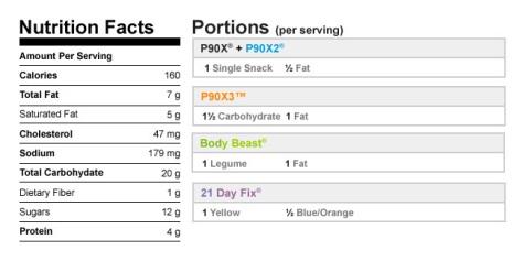 NutritionalData-FlourlessBrownieMuffins