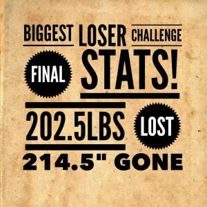 BiggestLoserFinalStats
