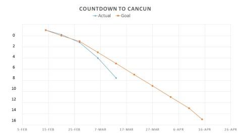 Cancun031315