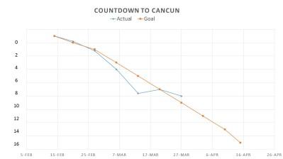 Cancun032815